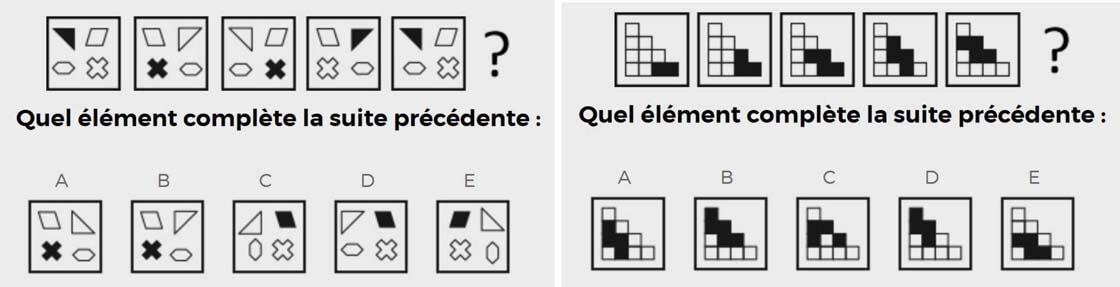 test cubiks