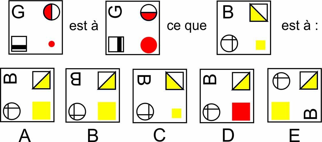tests-psychotechniques-armée-analogies-graphiques