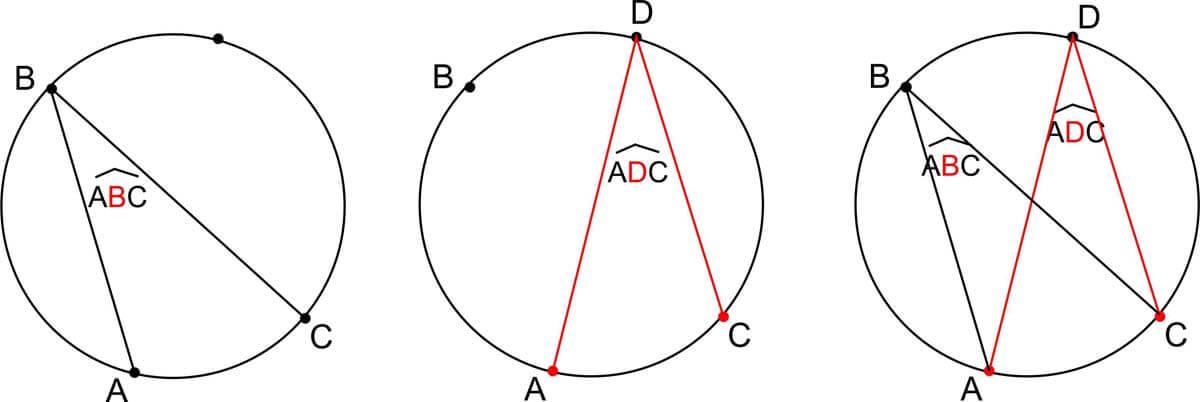 tests psychotechniques géométrie